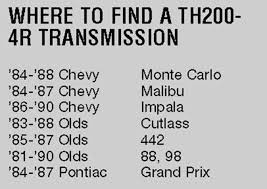 4l80e Transmission Interchange Chart Chevrolet Transmission Swap Guide Chevy High Performance
