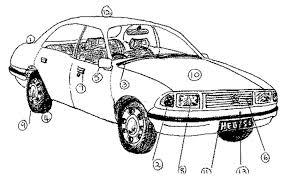car diagram parts car image wiring diagram car diagram parts car auto wiring diagram schematic on car diagram parts