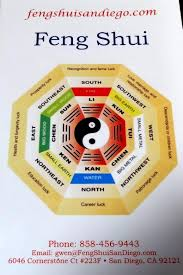 Basically, the Bagua, is an all-important feng shui energy map of your home  or office that shows which areas are positive or negative, that are  connected to ...