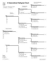 blank pedigree chart 4 generation 8 generation ancestor chart form free genealogy printable