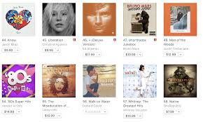 Gould Hits 56 On Itunes Pop Album Chart Triple Pop