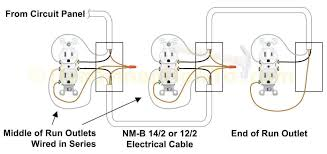 power outlet wiring diagram depilacija me leviton power outlet wiring diagram wiring diagram outlet white black parallel series lively electric plug maxresdefault power outlet wiring