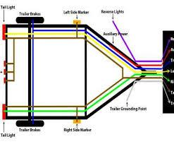enclosed trailer wiring diagram simple haulmark enclosed trailer enclosed trailer wiring diagram professional wells cargo enclosed trailer wiring diagram wells circuit diagrams galleries