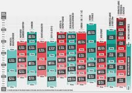 Elite Sports Size Chart 76 Cogent Falco Boots Size Chart