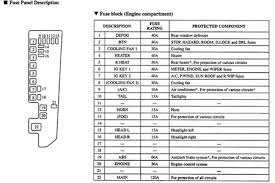 mazda bongo fuse box diagram mazda wiring diagrams online