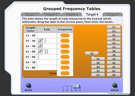 Sort Numerical Data Into A Grouped Frequency Table Using