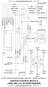 ford explorer wiring diagram image 1993 ford ranger wiring diagram wiring diagram on 1993 ford explorer wiring diagram