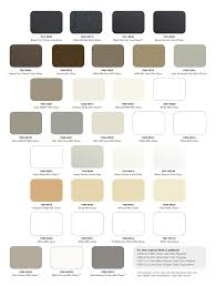 Detailed Sherwin Williams Powder Coating Color Charts