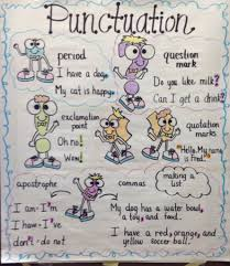 Punctuation Anchor Chart 1st Grade Punctuation Anchor Chart Graphics From Scrappin Doodle