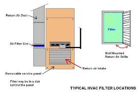 american standard air conditioner wiring diagram images air heat pump wiring diagram heil get image about diagram