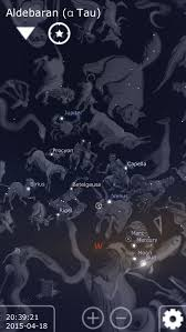 April 2015 Kabbalah Astrology