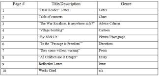 table of contents unit multi genre research paper