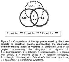 Psyc Nursing Case Study ADHD   YouTube Schizophrenic