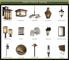 types of outdoor lighting inspiration new
