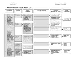 Program Logic Model Template In Word And Pdf Formats