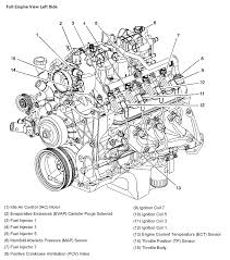 chevy 5 3 liter engine diagram chevy image wiring 2004 chevy i change the throttle position sensor 5 3l on chevy 5 3 liter engine diagram
