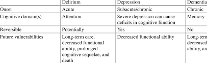2 Differentiating Delirium Depression And Dementia