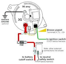 new ford ranger wiring diagram astartup 1996 ford ranger headlight switch wiring at Ford Ranger Headlight Switch Wiring Diagram