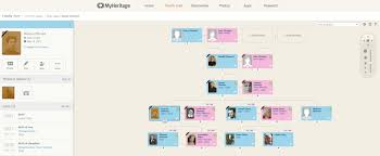 Family Tree Chart Online 20 Best Online Family Tree Builders Trace Com