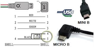 usb wiring diagrams schematic diagram electronic schematic diagram otg usb cable wiring diagram pin connections rh usb wiring diagrams at selfit co