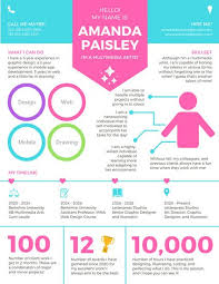 pastel modern icons infographic resume cute resume templates