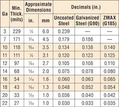 Steel Thickness Chart Fractions 26 Faithful Aluminum Plate Thickness Chart