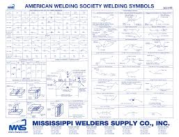 Rhs Weight Chart Pdf Image Result For Weldment Symbols Pdf In 2019 Welding