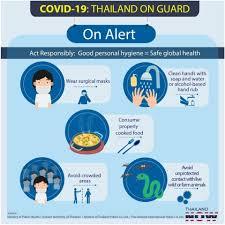 COVID-19 THAILAND ON GUARD : On Alert - สถานกงสุลใหญ่ ณ นครเซี่ยงไฮ้