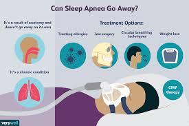Does Sleep Apnea Go Away Risk Factors And Prognosis
