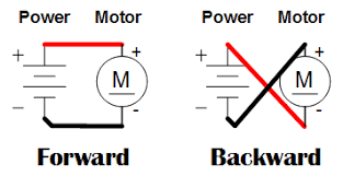 easiest way to reverse electric motor directions robot room reverse polarity switch relay at Reverse Polarity Switch Diagram