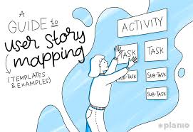 Ux User Story Template A Guide To User Story Mapping Templates And Examples How