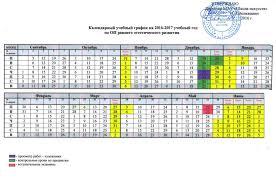 годовые контрольные работы график годовые контрольные работы
