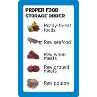 Quotes About Food Storage 27 Quotes