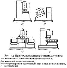Электроник Агрегатные станки Примеры копоновок агрегатных станков