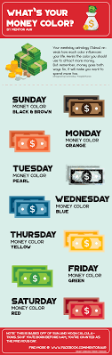 infographic feng shui. Unbelievable Infographic Your Personal Lucky Money Color According To Pict Of Feng Shui And Trend