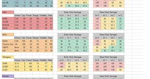 Pubg Gun Stats Album On Imgur