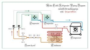 wiring diagram for dol motor starter wirdig make table refrigeration amp air conditioning