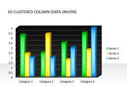 Powerpoint Slide Clustered Column Chart 3d Multicolor