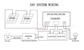 solar panel wire diagram solar image wiring diagram solar panel wire diagram solar auto wiring diagram schematic on solar panel wire diagram