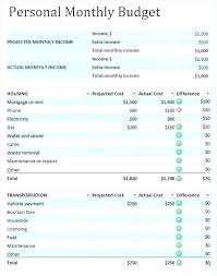 Sample Monthly Budget Template Monthly Budget Template Excel Budget ...