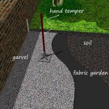 How To Lay Patio Pavers  YouTubeHow To Install Pavers In Backyard