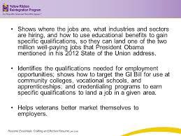 Resume Essentials Crafting An Effective Resume Ppt Download Interesting Barack Obama Resume