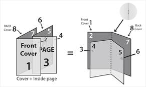 Booklet Program Template Program Template Printingcenterusa