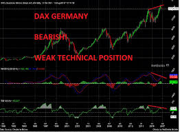 Deutsche Charts 2003 Risk On War Economy Debt Dollar Risk Off Gold