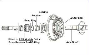 car axle bearing. rwb fitting guide no1 image car axle bearing