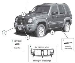 your jeep liberty lives up to its name you go places no one else can do things no one else will and live life larger all that large living can eventually