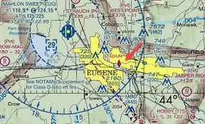 Detroit Sectional Chart Pdf Aviation Charts Bruceair Llc Bruceair Com