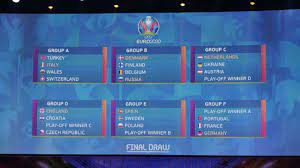 EURO 2020: Germany draw France and Portugal in tough group - China.org.cn