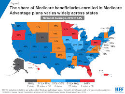 Medicare Advantage Comparison Chart 2019 Medicare Advantage The Henry J Kaiser Family Foundation