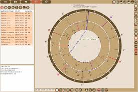 Points Points In Astrology Astrological Program Galaxy